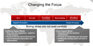 You may hate PowerPoint but boring or poor PowerPoint slides can be career limiting